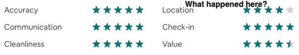 learning how to be airbnb property managers - unexpected ratings
